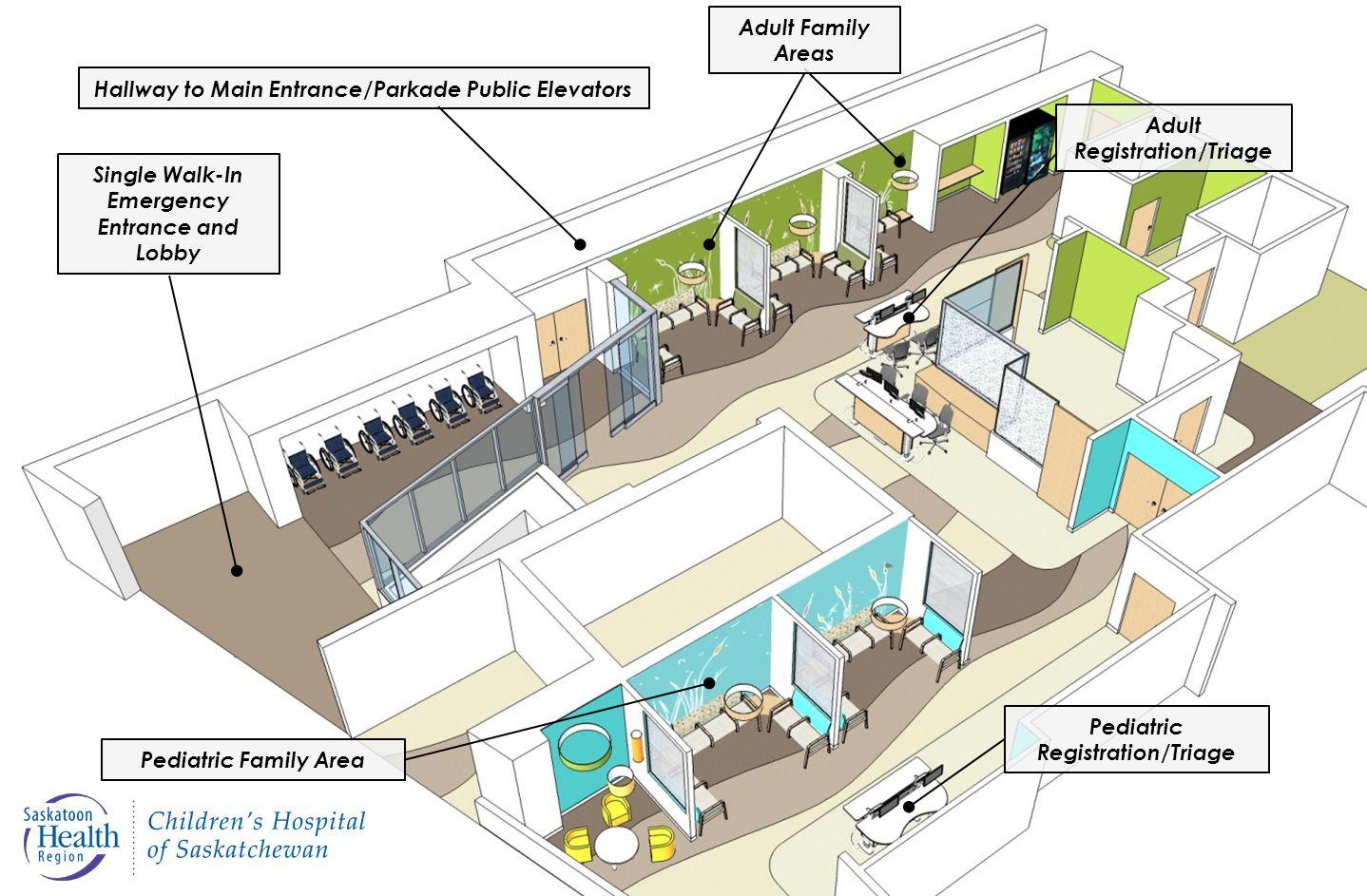 Pediatric Emergency Room Floorplan Emergency Department