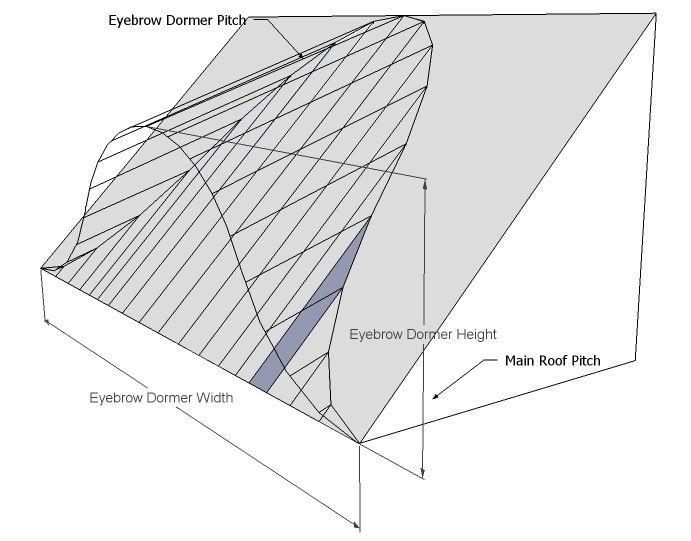 Eyebrow dormer roof details home pinterest dormer for Prefab eyebrow dormer