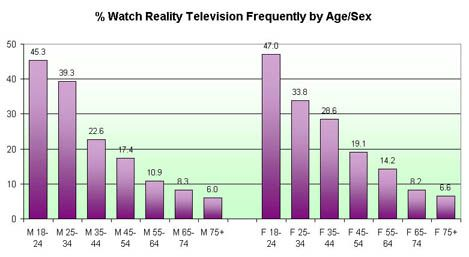 Persuasive essay reality tv