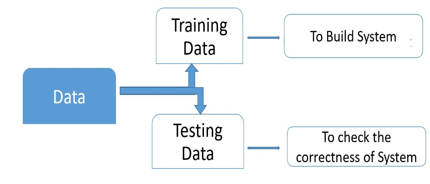 Machine Learning And Pattern Recognition Machine Learning