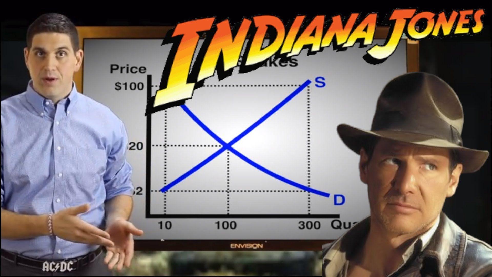 Econmovies 4 Indiana Jones Demand Supply Equilibrium