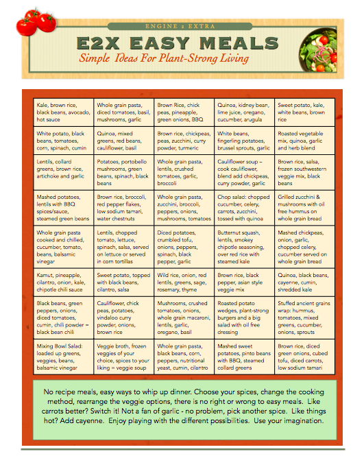 A Simple Plant Based Meal Plan This Is From The Engine2diet By Rip Esselstyn Not Gf Wil Plant Based Diet Recipes Plant Based Whole Foods Plant Based Eating