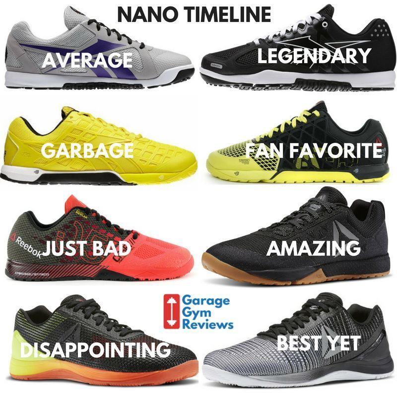 The Reebok Nano timeline is awfully suspicious... Do you agree? #crossfit