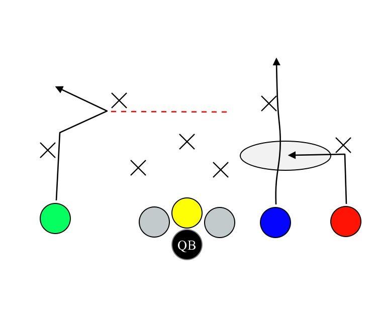 Flag football plays create your own flag football playbooks