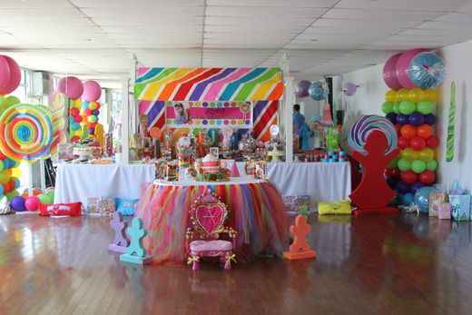 Candy Land Sweet Shoppe Birthday Party Ideas Candyland Party
