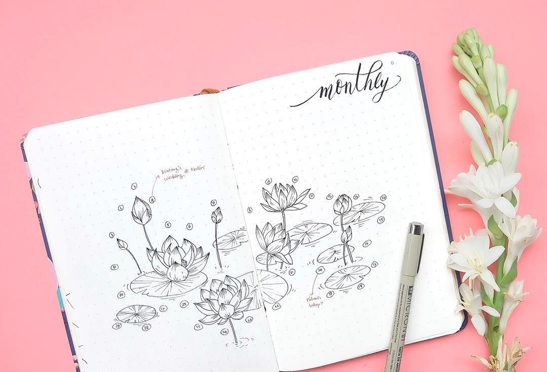 My monthly page for this month. I tried to draw ...