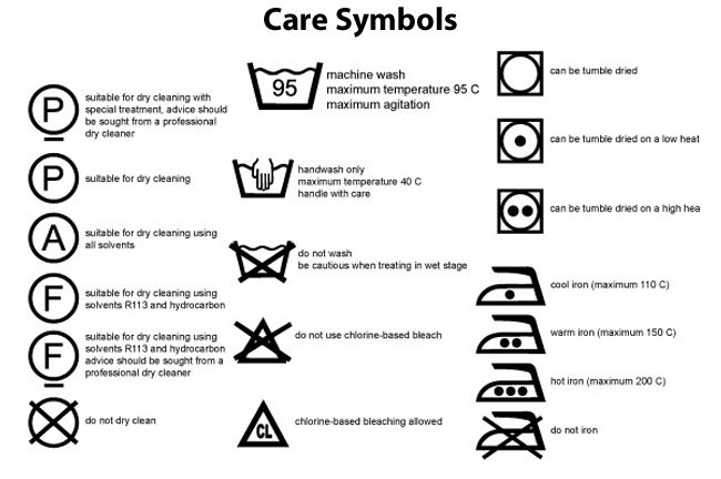 Dry Clean Symbols Dry Cleaning Chart Reference For Dry Cleaning