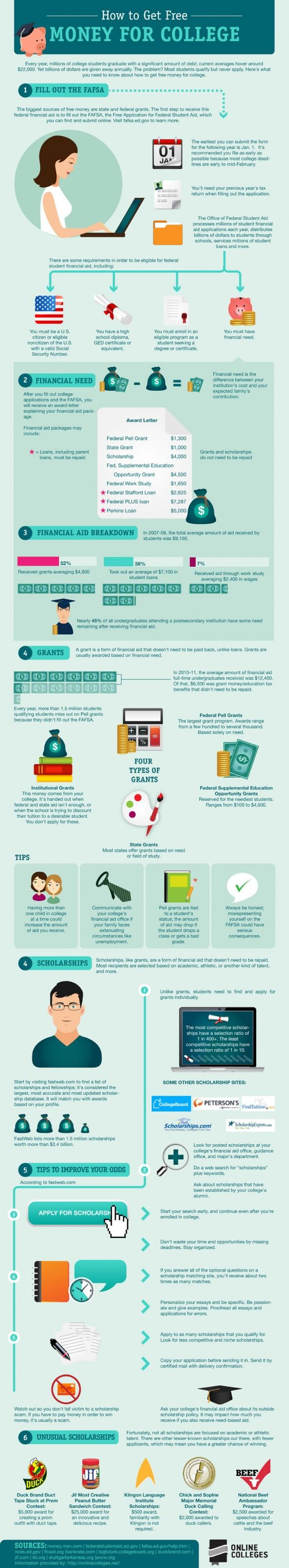 infographic how to get money for college scholarships infographic how to get money for college