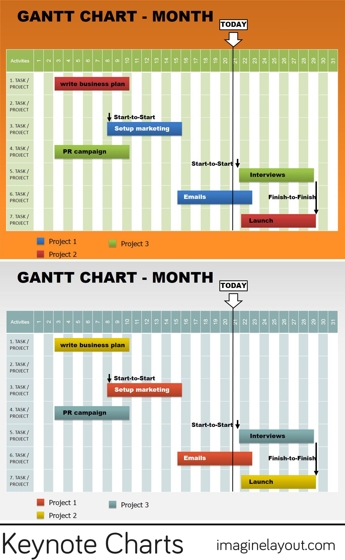 download free month gantt keynote charts for free presentation, Powerpoint templates