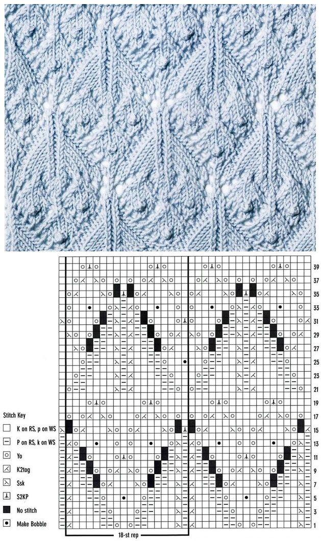 Lace knitting | Knitting | Pinterest | Puntadas, Puntos y Tejidos de ...
