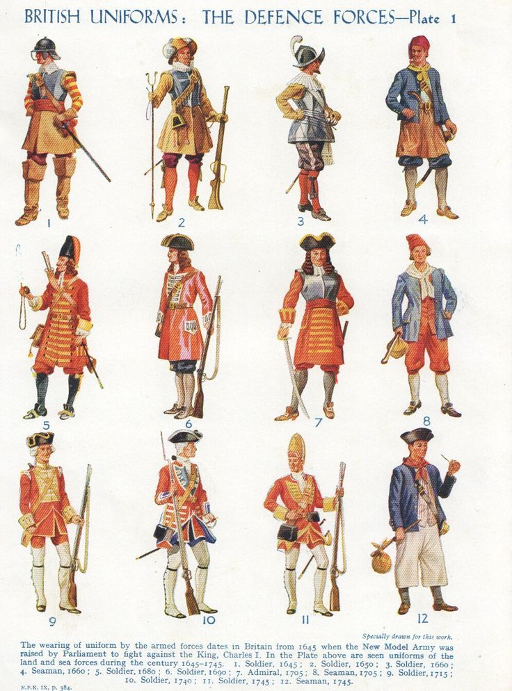Pin by Turston Fitzrolf on British Army during the French