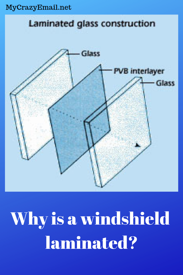 Why Is A Windshield Laminated Laminated Glass Windshield Glass Windshield