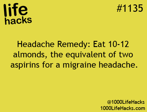 Headache Remedy:  Eat 10-12 almonds, the equivalent of two aspirins for a migraine headache.