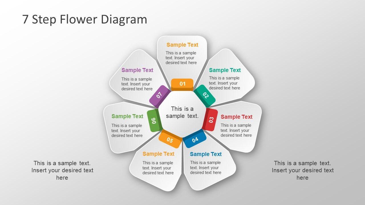 Free 7 Step Flower Diagram Powerpoint Template Slidemodel Powerpoint Template Free Powerpoint Templates Powerpoint Slide Designs