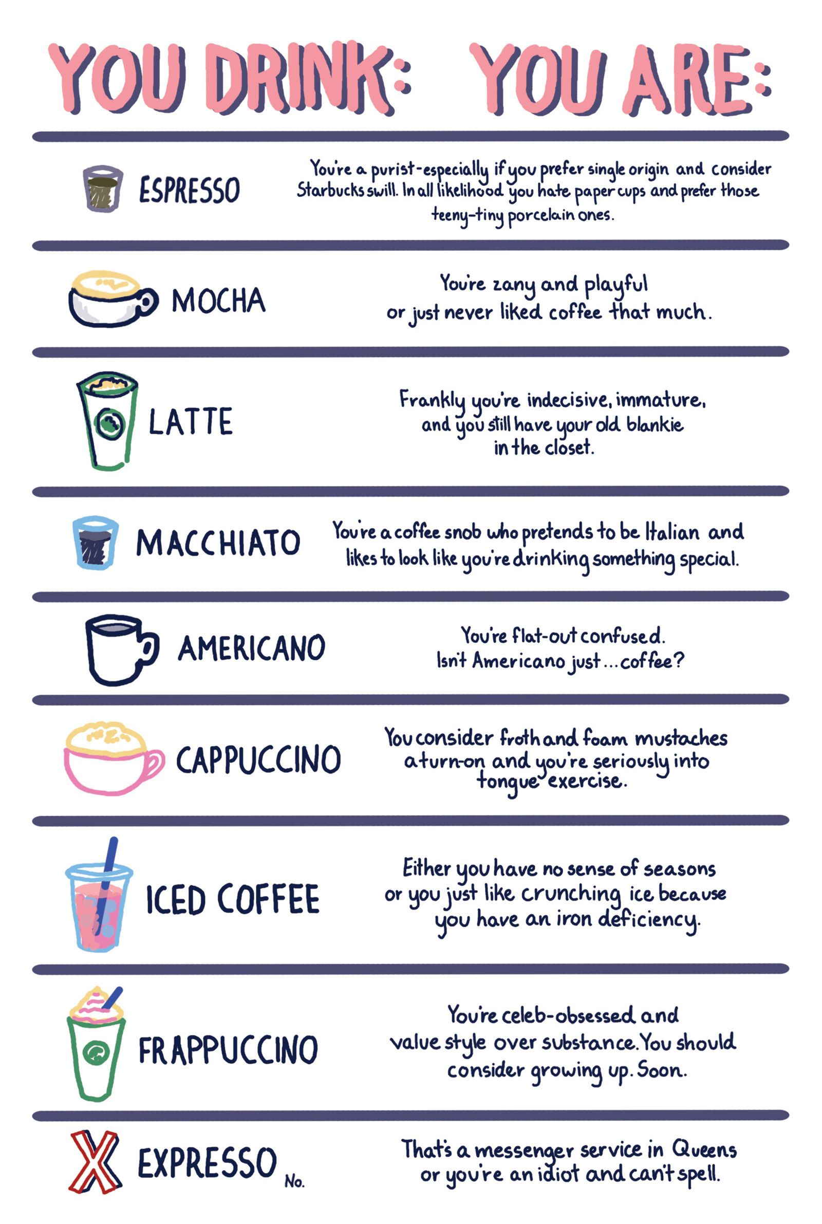 What Your Coffee Really Says About You By Clarissa