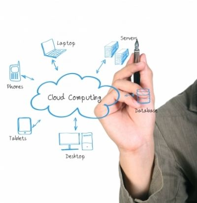 The Ultimate List Of Cloud Based Learning Management Systems 2018 Update Learning Management System Cloud Computing Cloud Based