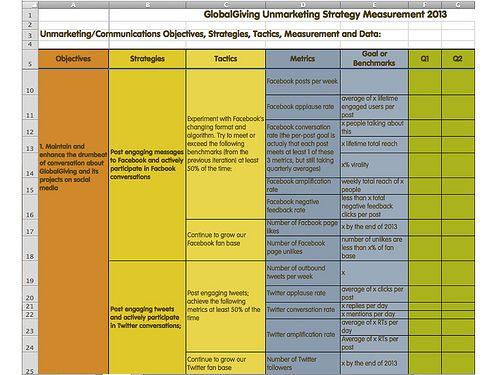 spreadsheet and workbook design - Google Search Brendan Pinterest - rate sheet templates