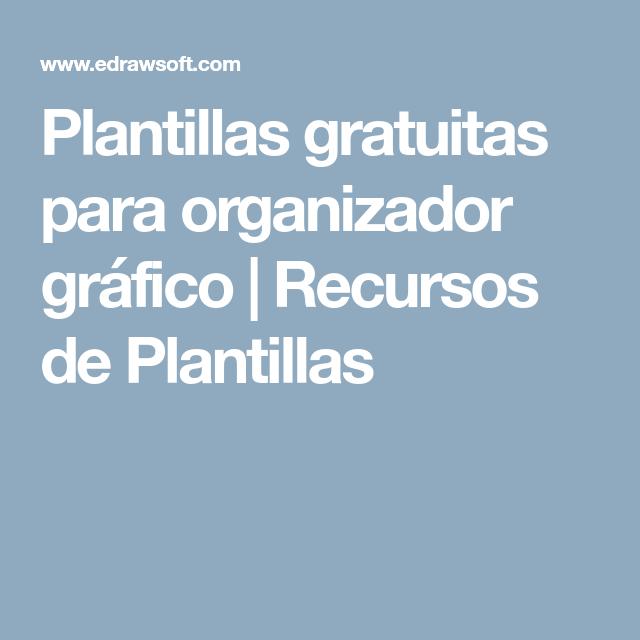 Plantillas gratuitas para organizador gráfico   Recursos de ...