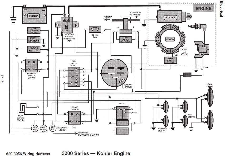 Cub Cadet 3000 Series Tractors Wiring Diagrams