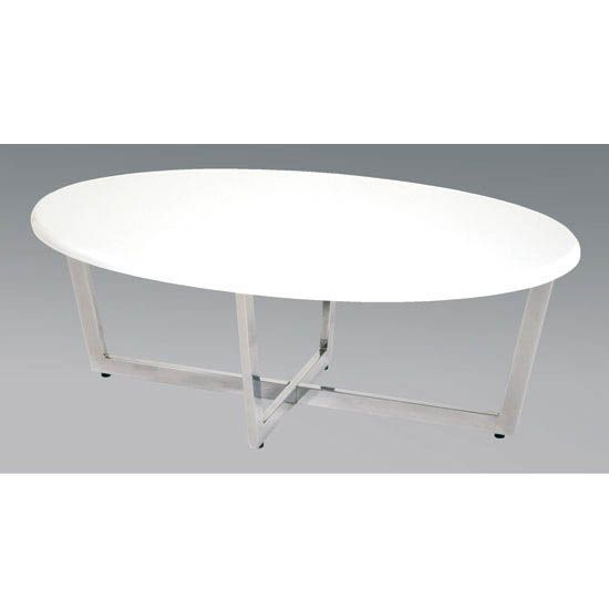 Contemporary Oval Coffee Table In White Home decor Pinterest