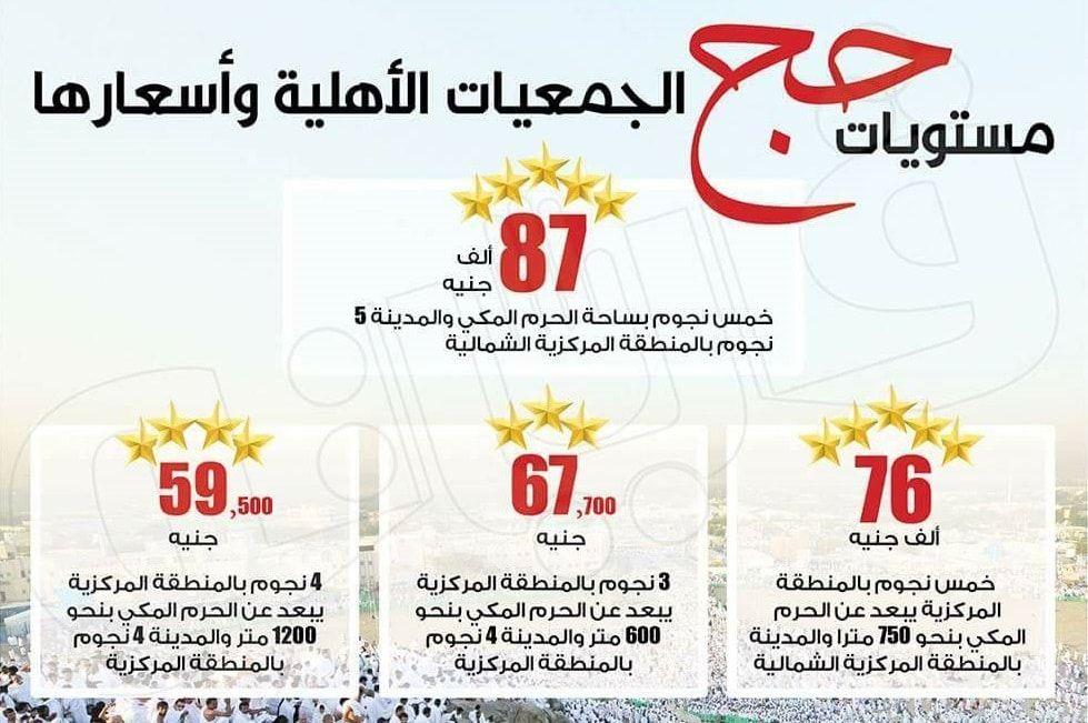 وزارة التضامن الاجتماعي الآن أسماء الفائزين في نتيجة قرعة حج الجمعيات الأهلية 2018 بالرقم القومي جميع المحافظات Egypt Map Bullet Journal