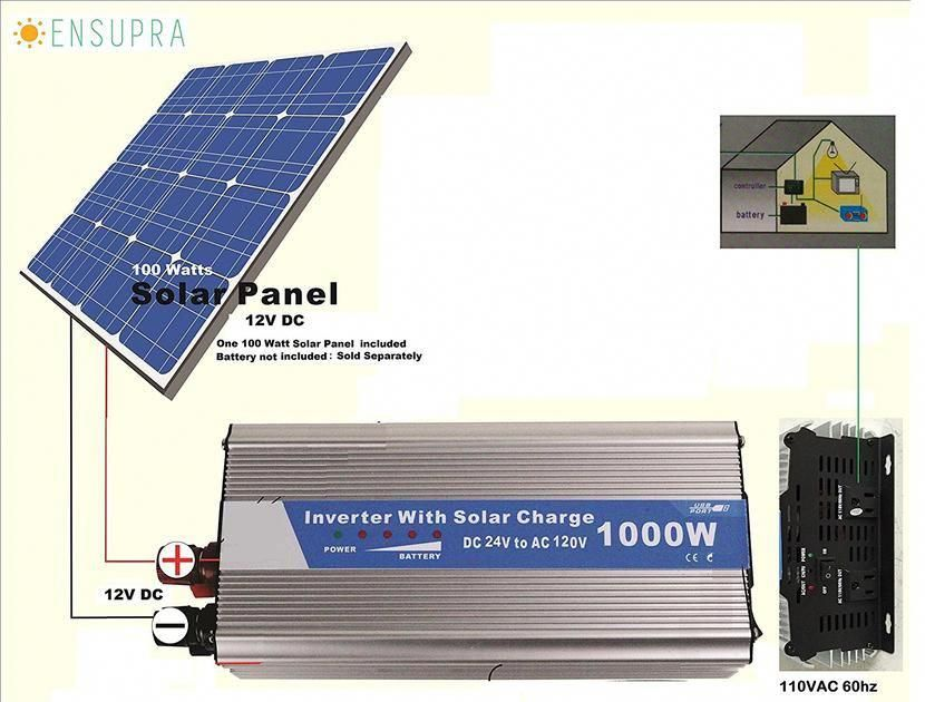 Use For Back Up Power During Utility Power Failure Everyday Sun Shines And It Will Keep Powering Everyday Power Lights Solar Panels Solar Solar Energy System
