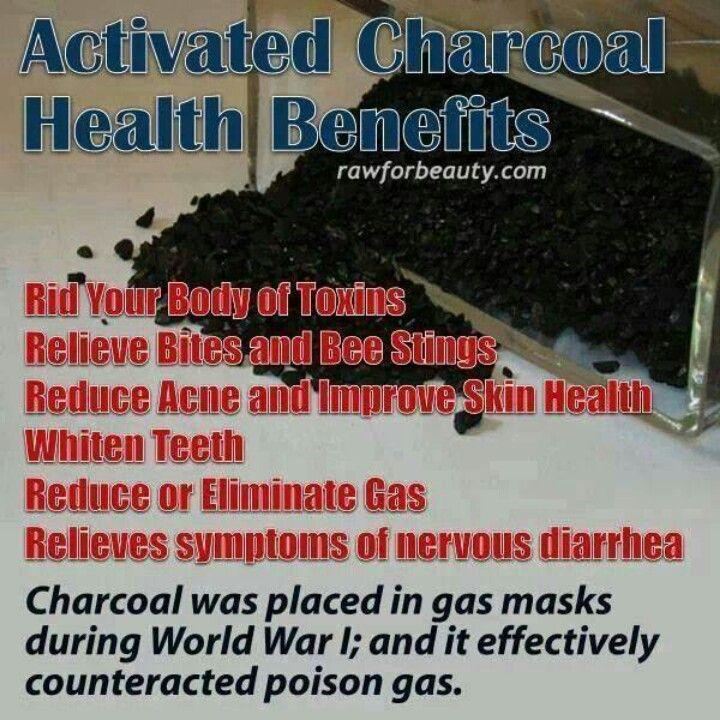 Charcoal health benefits