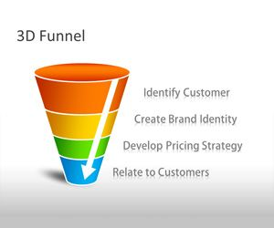 Funnel Diagrams Powerpoint Template D Funnel Analysis For Sales