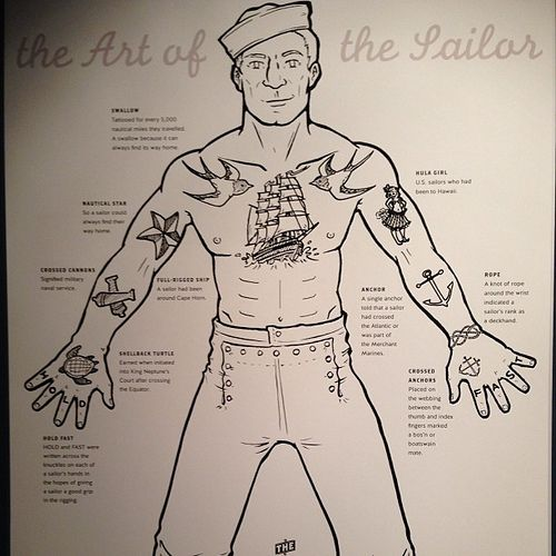 sailor tattoo meanings from the maritime museum today art