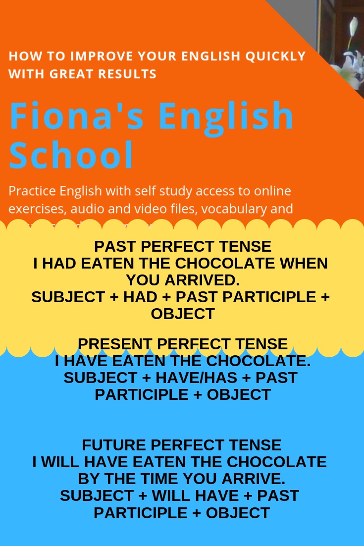 Practice English   present perfect tense   Learn english words ...