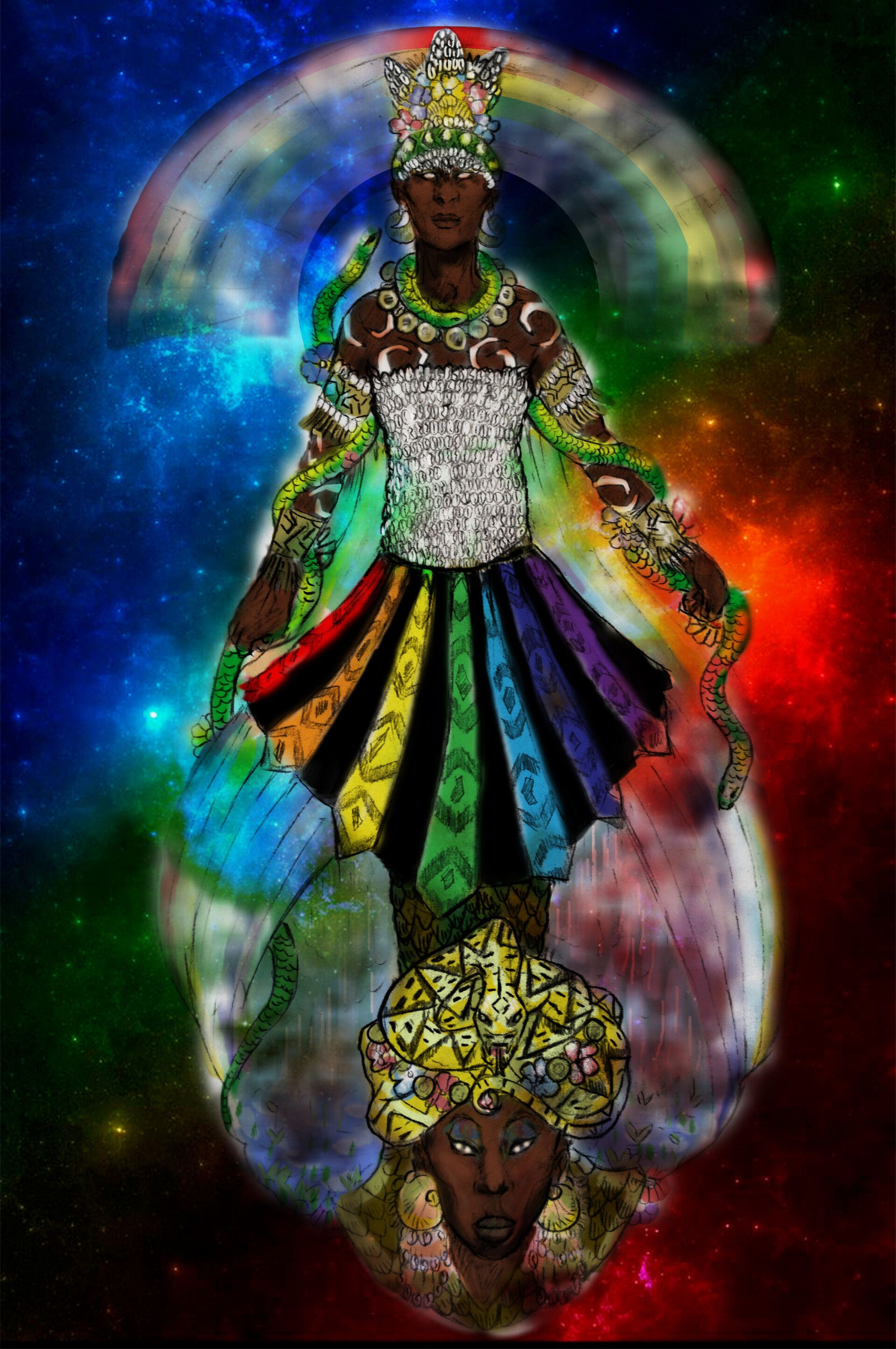 Pin by Márcio Heider on OxuMare in 2020 African