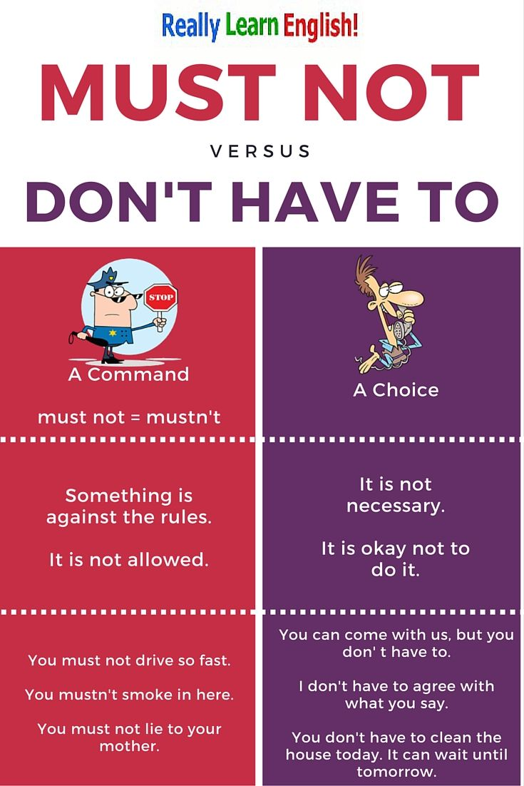 Must Vs Have To Must Not Vs Don T Have To 10
