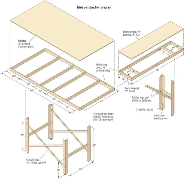 Build a 4x8 train table easily expandable as your layout for Table layout design