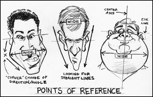 Tutorial Page Caricature Drawing Cartoon Drawings Caricature
