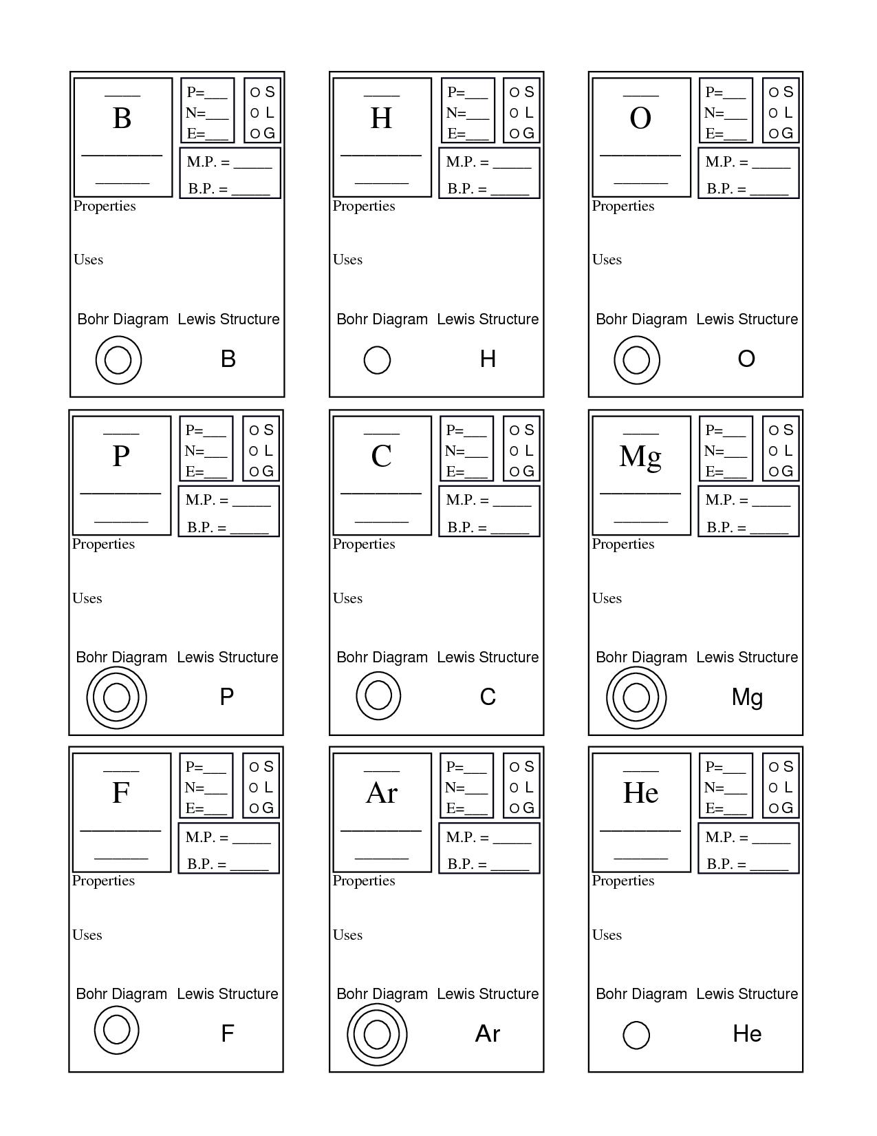 Periodic Table Basics Cards Answer Key