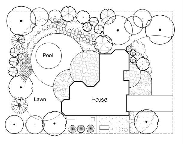 Basic Principles Of Landscape Design Figure 2 Circular Forms In Hardscape And Lawn Panels Circular Garden Design Landscape Design Landscape Plans