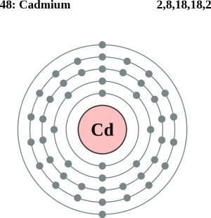 34708789fe0ae32b51bde8b79a60289f see the electron configuration diagrams for atoms of the elements