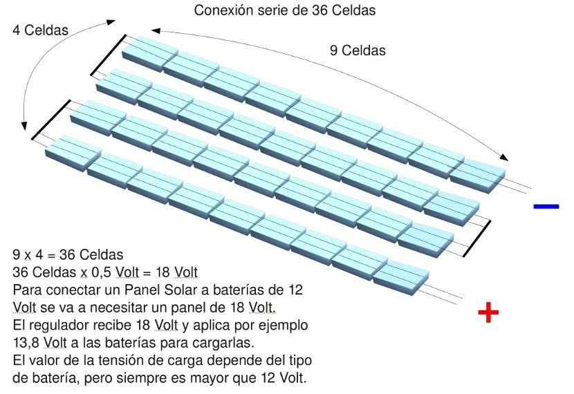 Conexion Serie De Celdas Solares Para Formar Un Panel Solar De 12 Volt Paneles Solares Celdas Solares Panel