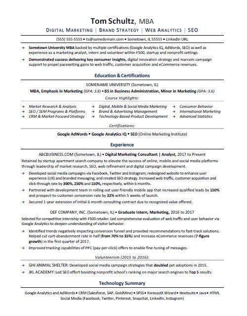 Mba Resume Sample Cv Resumes Student Resume Resume