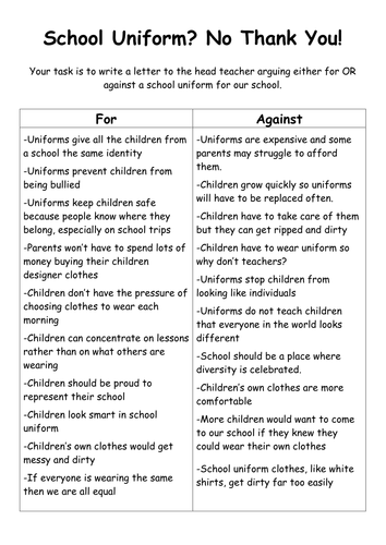 School Uniform Persuasive Essay On Uniforms