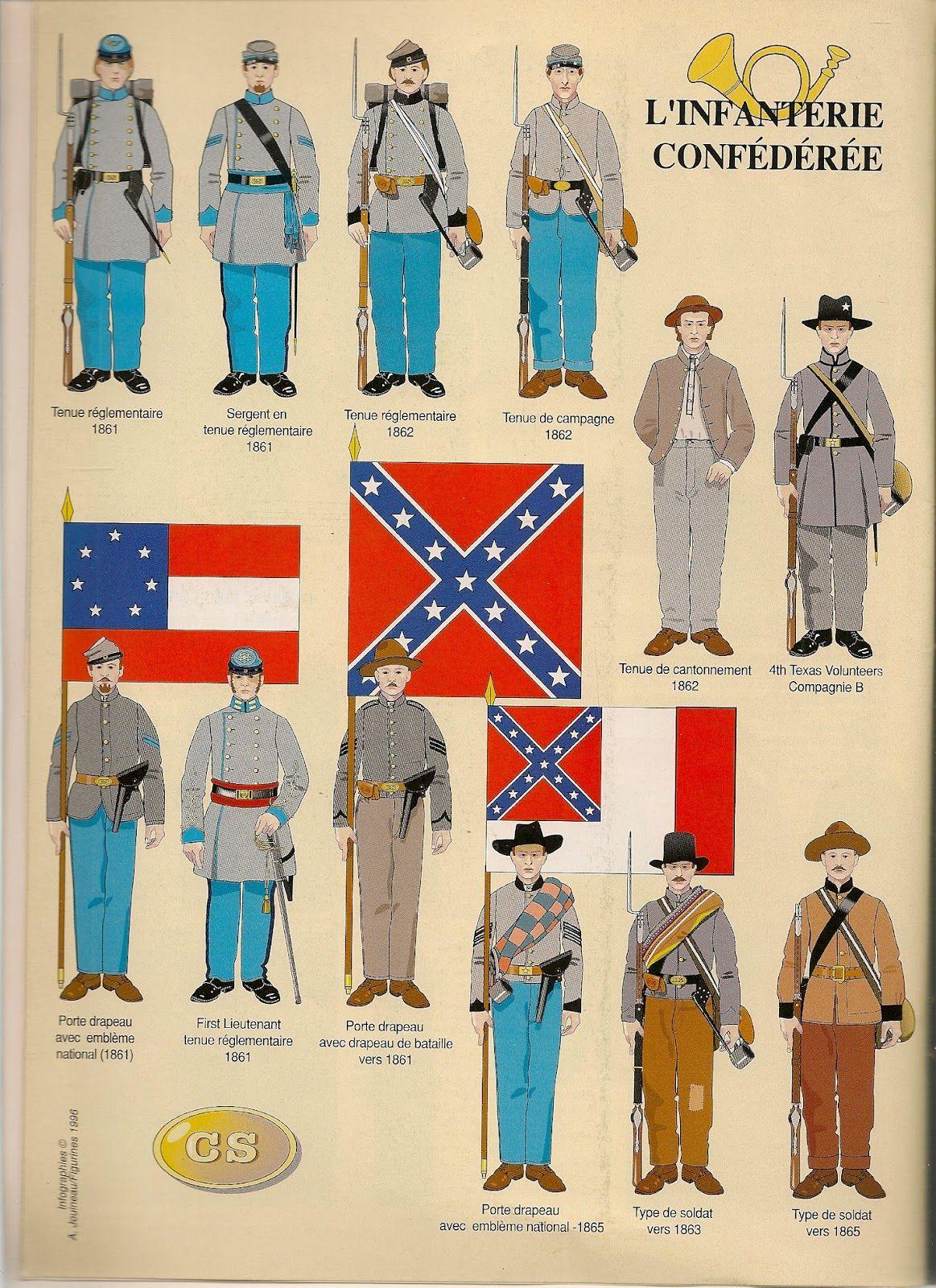 Uniformes | Civil War | Pinterest | Uniformes, Guerra y Guerras civiles