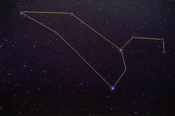Constellation  description