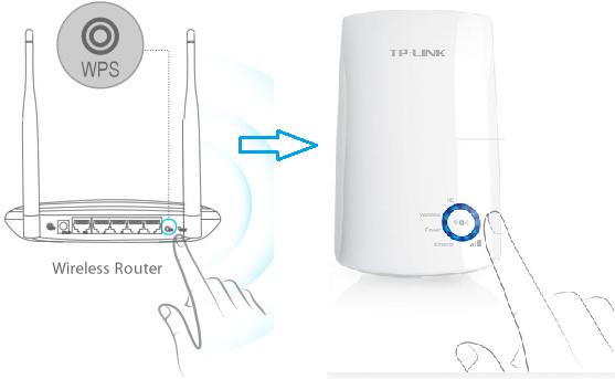 Tplinkwifi Net Tplink Router Login Http Tplinkwifi Net Tplink Wifi Net Wifi Extender Router Wireless Router