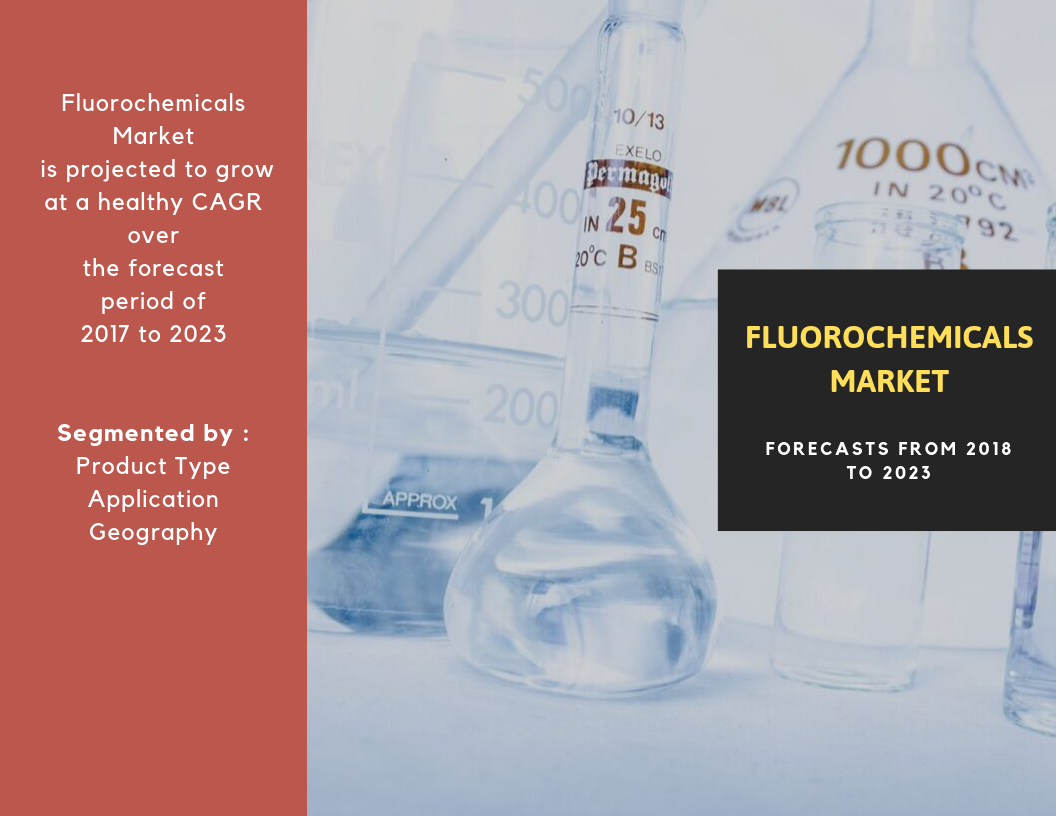 Fluorochemical Market Affected By Stringent Government Regulations