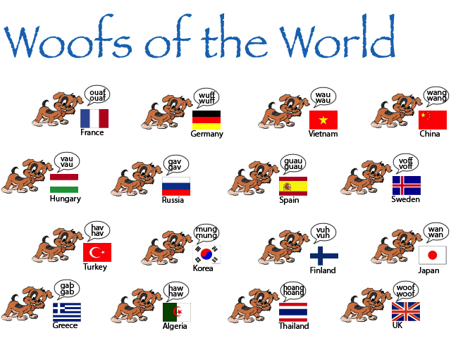 Woofs Of The World How Do The Dogs Bark In Your Country