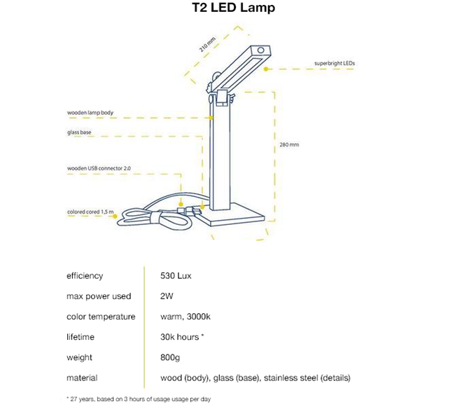 T2 Is A Handmade Lamp That Connects Natural Materials With Modern Aesthetics And Technology Lamp Led Lamp Handmade Lamps