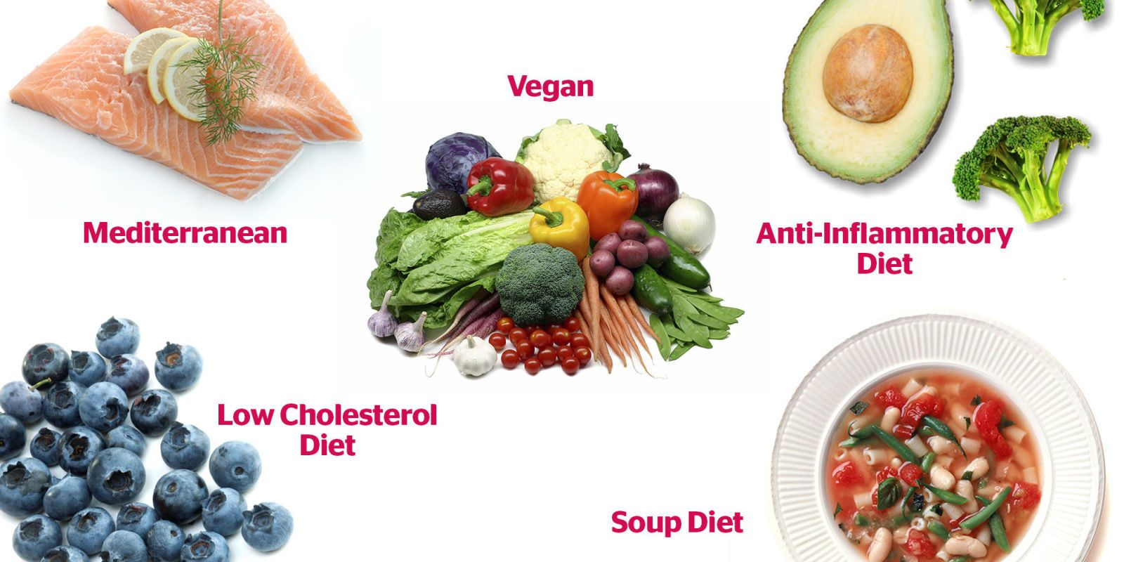 Healthy eating diet for weight loss image 5