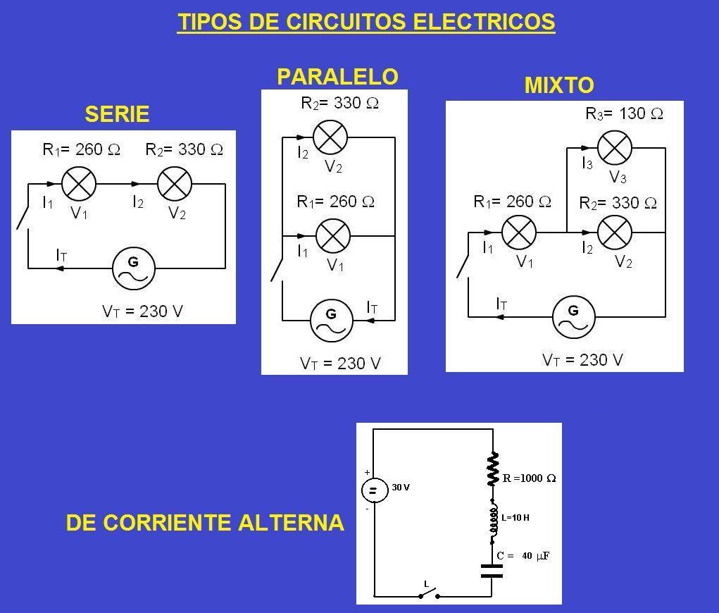 Circuito Bain : Tipos de circuitos electrico electricidad pinterest teacher