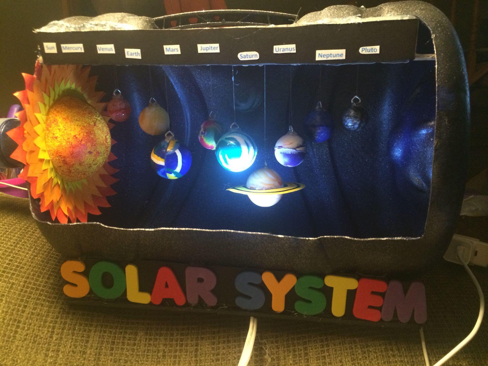 Ezra S 3rd Grade Solar System Project