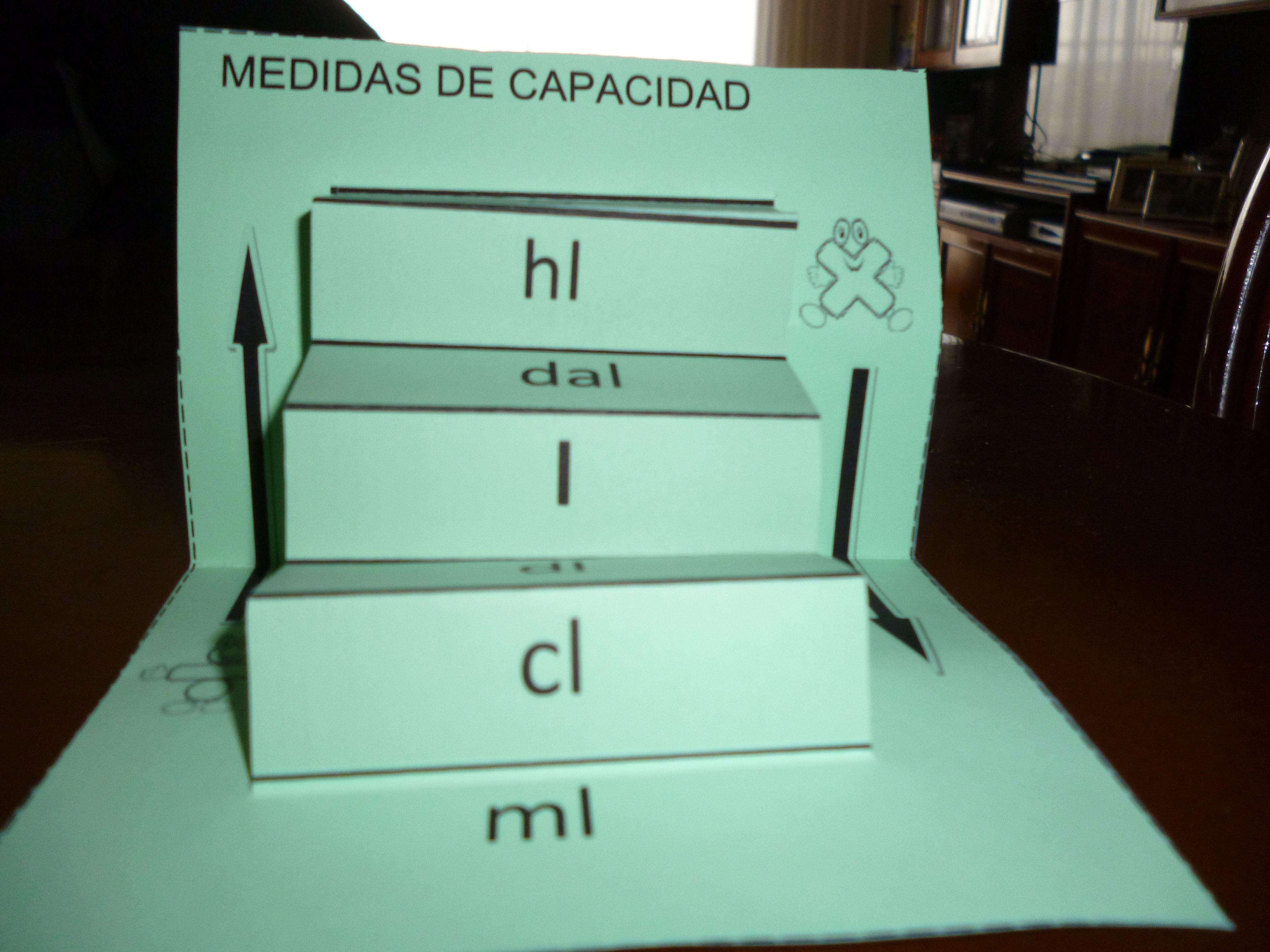Escalera medidas de capacidad matem ticas magnitudes for Escalera de medidas